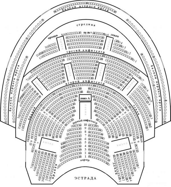 Анна Нетребко.  Концертный зал им. Чайковского - 25 декабря 2013г.